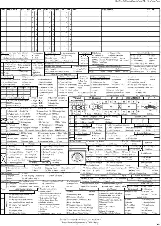 Sc Dmv Accident Report Request Form Dolapgnetband