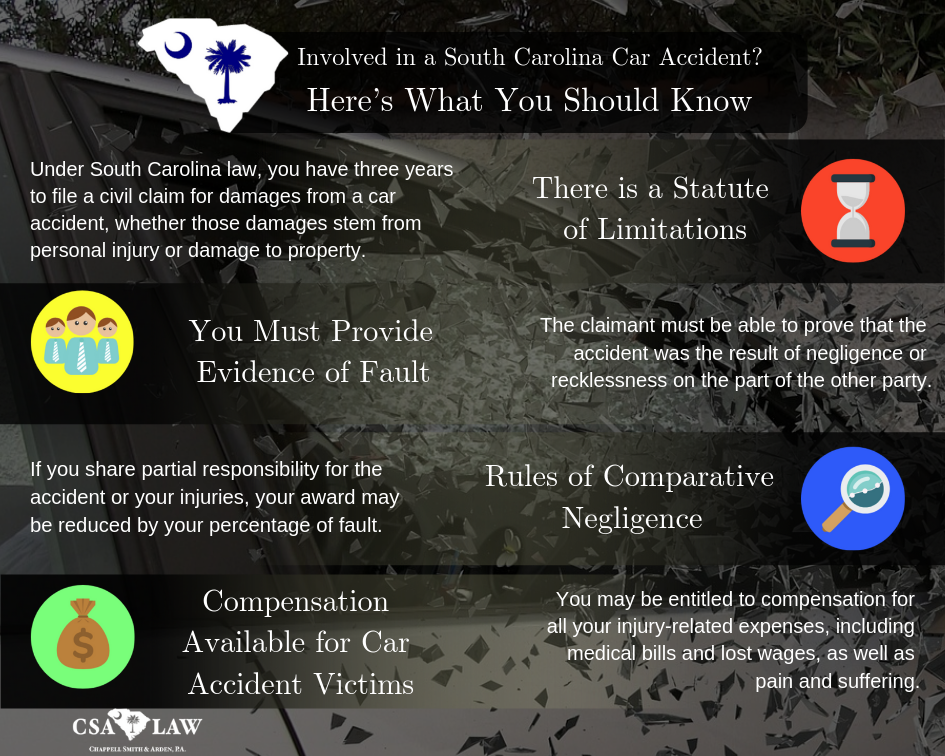 Columbia car accident lawyers review important things you should know about South Carolina car accidents.